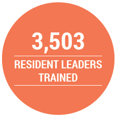 11,819 resident leaders trained