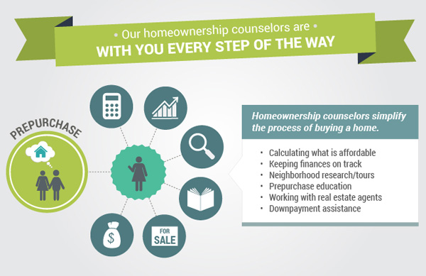 homeownership 1