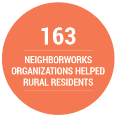 166 rural NeighborWorks organizations
