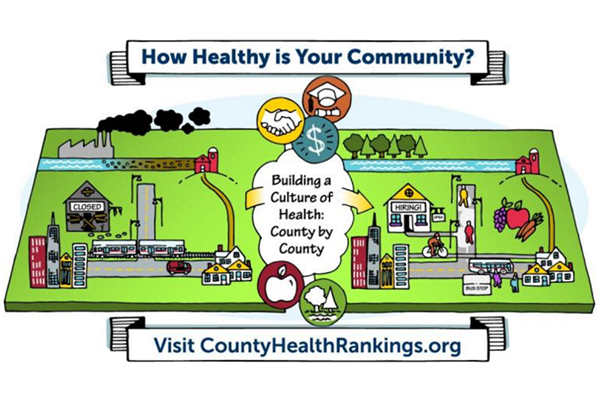 Infographic for county health rankings