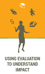 Using evaluation to understand the impact of financial capability programs