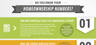 Do you know your homeownership numbers?