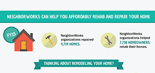 NeighborWorks can help you affordably rehab and repair your home